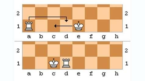 как делается рокировка в шахматах