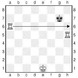 Как поставить мат в шахмтах