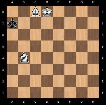 Шахматы мат слоном и конем