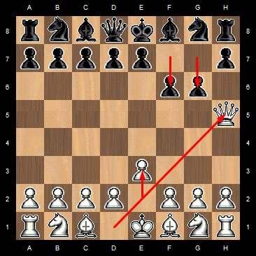 Шахматы мат в 2 хода