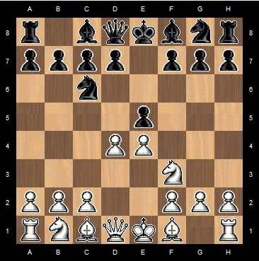 шотландская партия шахматы