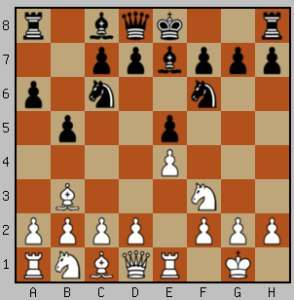 Испанская партия в шахматах