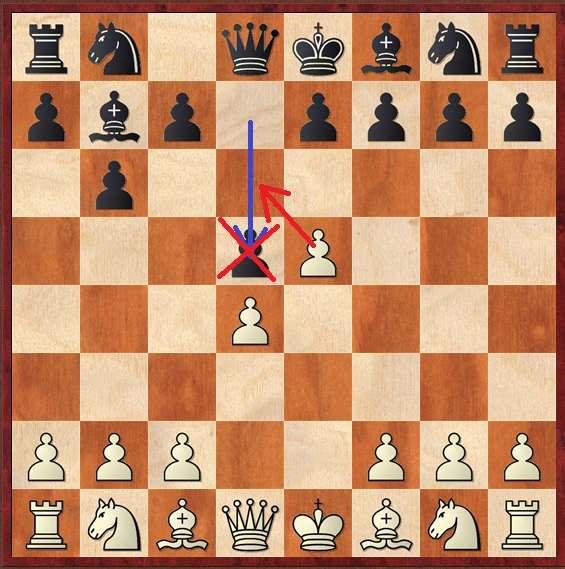 Битое поле или взятие на проходе в шахматах
