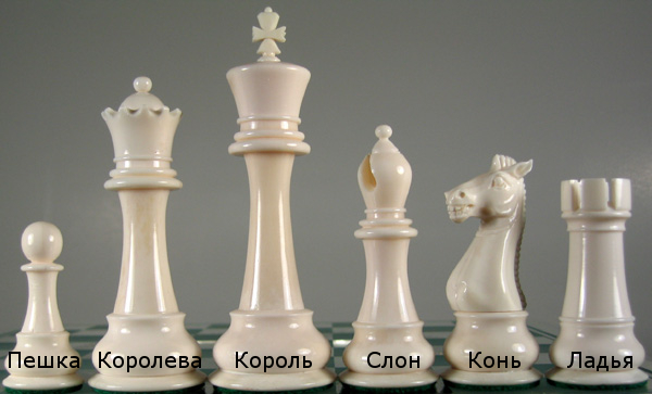 название фигур в шахматах