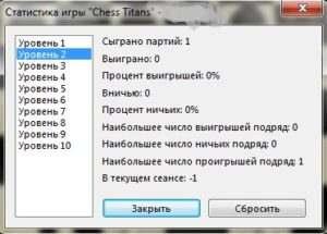 ctatistika-titan-chess