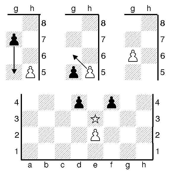 Правило битого поля в шахматах