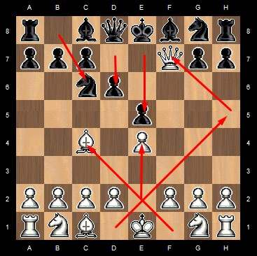 детский мат в шахматах ходы