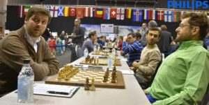 Командный чемпионат Европы по шахматам 2015 результаты